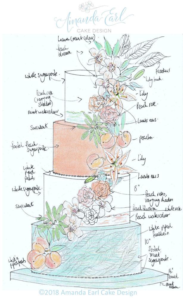 wedding fair mint peach white design cake sketch