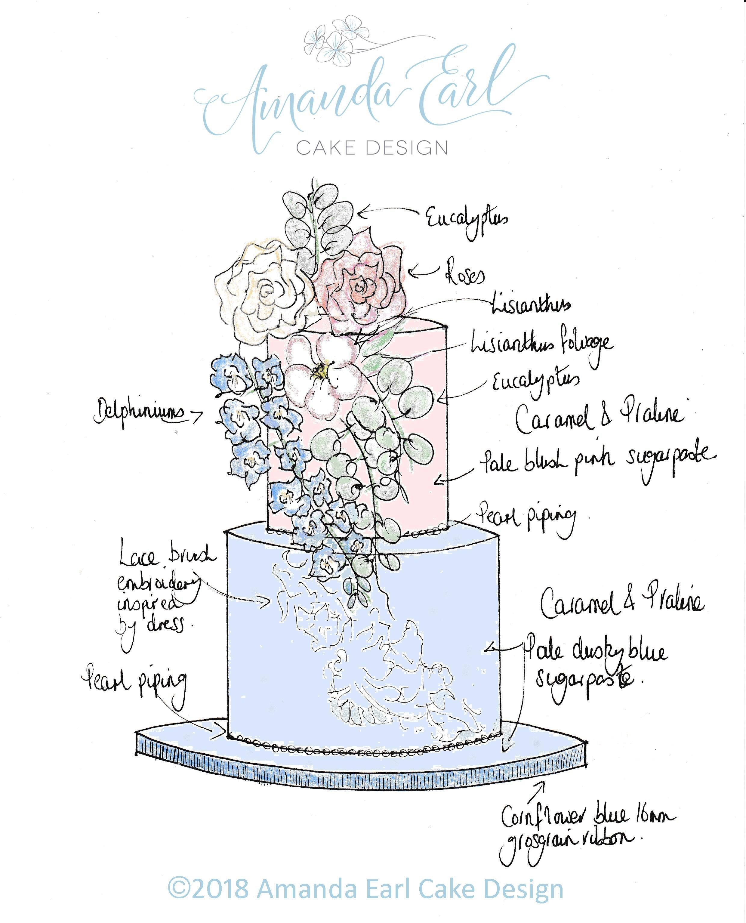 Blush pink and dusty blue trailing floral wedding cake sketch