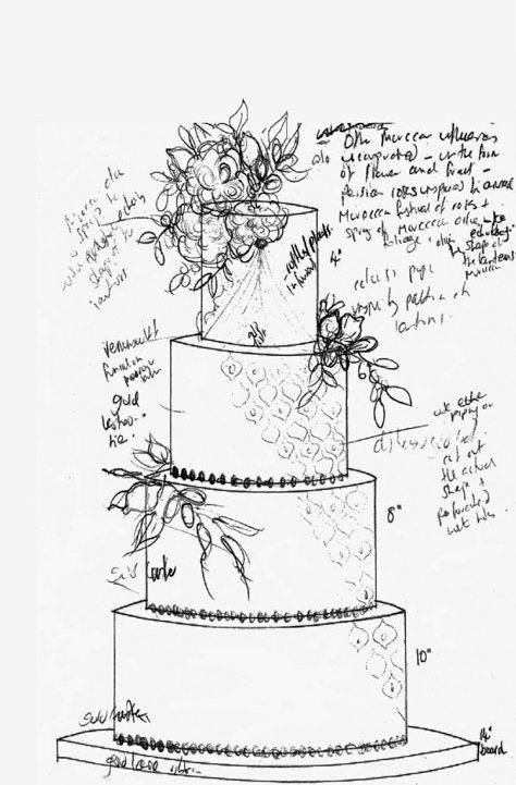 rough cake sketch