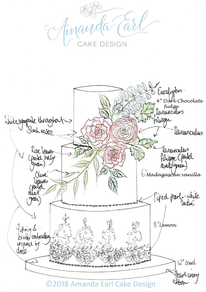 floral and lace wedding cake sketch by Amanda Earl Cake Design
