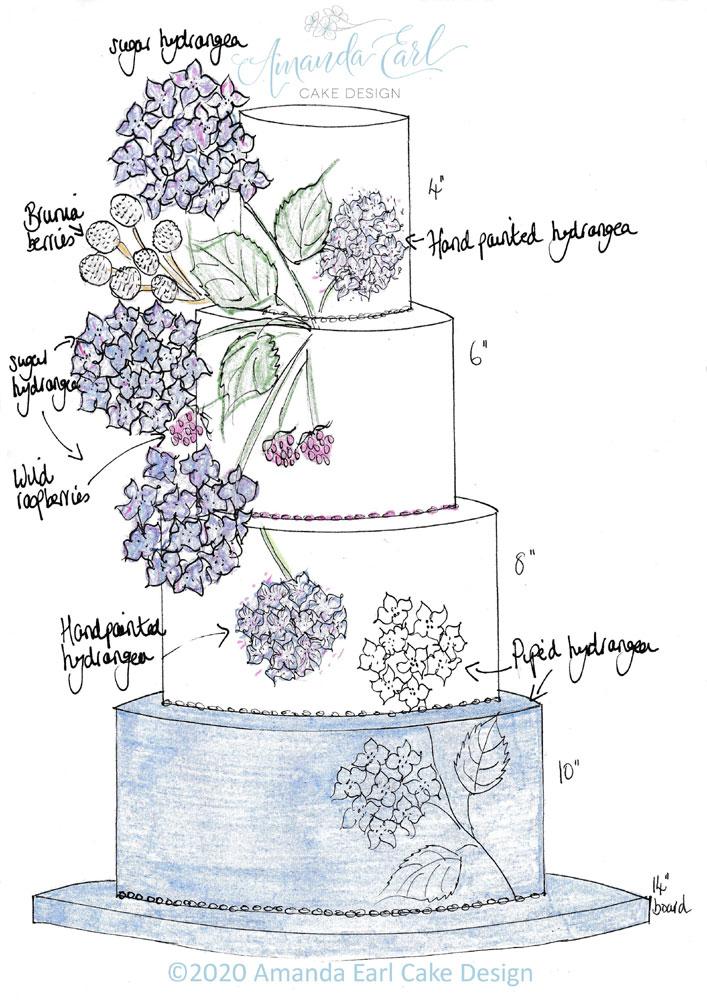 blue hydrangea new wedding cake design